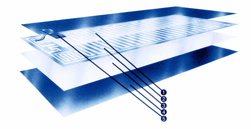 Thermal Guardian waterbed heater pad specifications